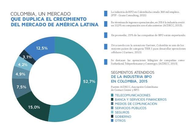 La industria de BPO en Colombia ha creado 368 mil empleos. (PTP - Grans Consulting, 2015) Se destacan las operaciones bili...