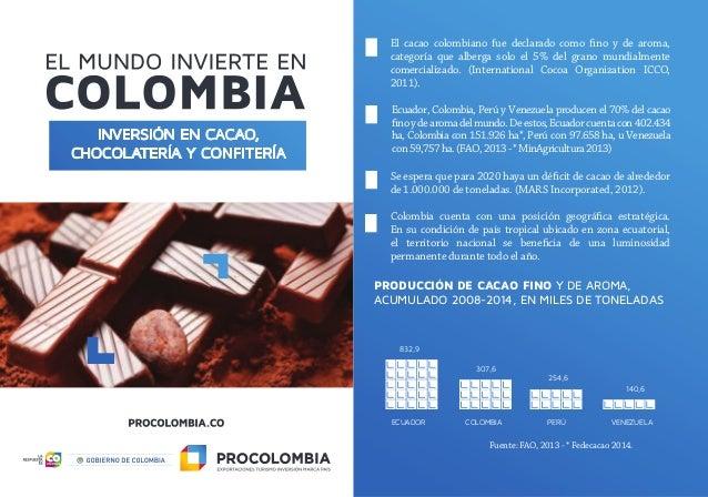 INVERSIÓN EN CACAO, CHOCOLATERÍA Y CONFITERÍA PRODUCCIÓN DE CACAO FINO Y DE AROMA, ACUMULADO 2008-2014, EN MILES DE TONELA...