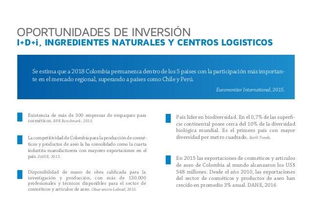 Existencia de más de 300 empresas de empaques para cosméticos. BPR Benchmark, 2015. OPORTUNIDADES DE INVERSIÓN I+D+i, INGR...