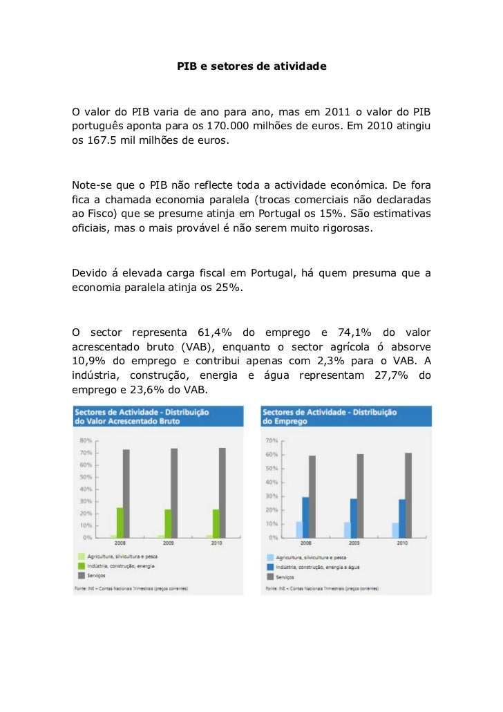 PIB e setores de atividadeO valor do PIB varia de ano para ano, mas em 2011 o valor do PIBportuguês aponta para os 170.000...