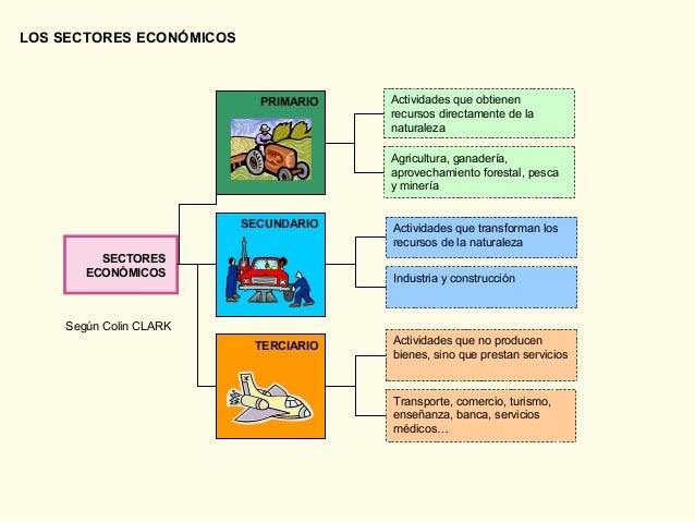 LOS SECTORES ECONÓMICOS SECTORES ECONÓMICOS Actividades que obtienen recursos directamente de la naturaleza Agricultura, g...