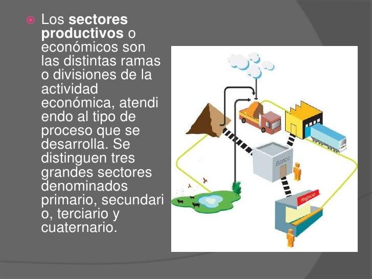 Sectores productivo del peru