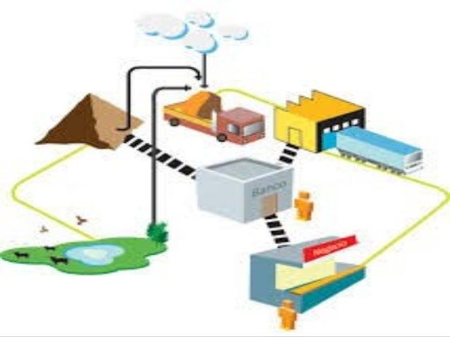  *s. agropecuario  *s. minero  *s. manufacturero  *s. eléctrico  *s. de la construcción  *s. comercial y hotelero  ...