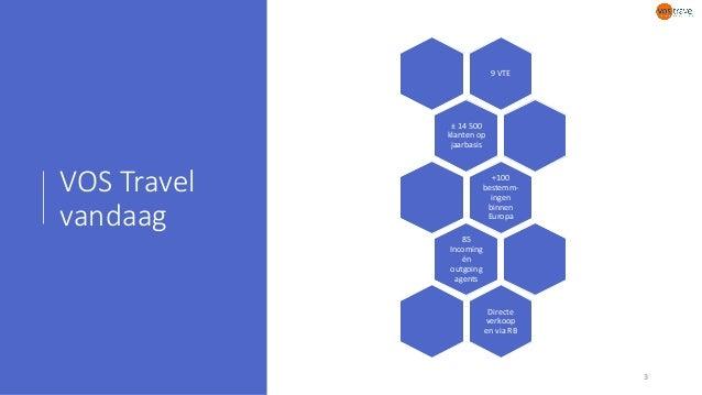 VOS Travel vandaag 9 VTE ± 14 500 klanten op jaarbasis +100 bestemm- ingen binnen Europa 85 Incoming én outgoing agents Di...