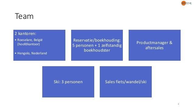 Team 2 kantoren: • Roeselare, België (hoofdkantoor) • Hengelo, Nederland Reservatie/boekhouding: 5 personen + 1 zelfstandi...