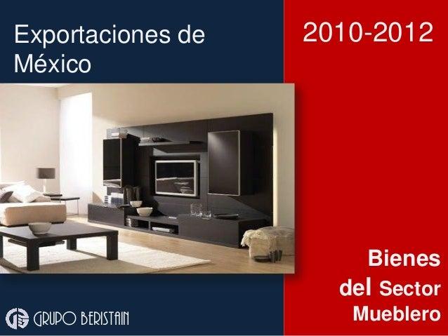 Exportaciones de México Grupo beristain Bienes del Sector Mueblero 2010-2012