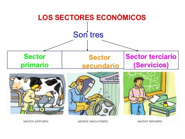 LOS SECTORES ECONÓMICOS Son tres Sector primario Sector secundario Sector terciario (Servicios)