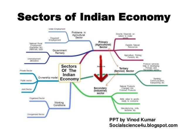 Sectors of Indian Economy PPT by Vinod Kumar Socialscience4u.blogspot.com