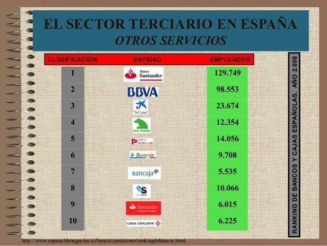 EL SECTOR TERCIARIO EN ESPAÑA OTROS SERVICIOS 1 2 3 4 5 6 7 8 9 10 129.749 98.553 23.674 12.354 14.056 9.708 5.535 10.066 ...