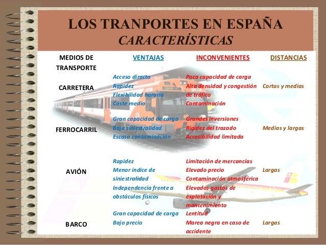 LOS TRANPORTES EN ESPAÑA CARACTERÍSTICAS MEDIOS DE TRANSPORTE VENTAJAS INCONVENIENTES DISTANCIAS CARRETERA Acceso directo ...