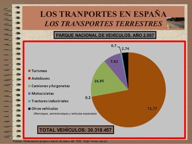 LOS TRANPORTES EN ESPAÑA LOS TRANSPORTES TERRESTRES PARQUE NACIONAL DE VEHÍCULOS. AÑO 2.007 (Remolques, semirremolques y v...