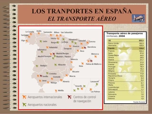 LOS TRANPORTES EN ESPAÑA EL TRANSPORTE AÉREO