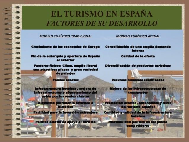 EL TURISMO EN ESPAÑA FACTORES DE SU DESARROLLO MODELO TURÍSTICO TRADICIONAL MODELO TURÍSTICO ACTUAL Crecimiento de las eco...