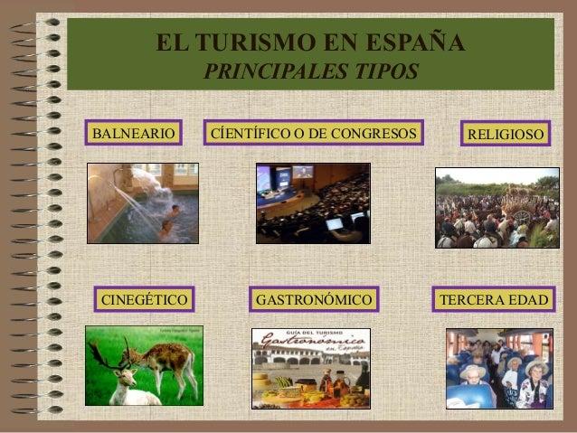 EL TURISMO EN ESPAÑA PRINCIPALES TIPOS BALNEARIO RELIGIOSO GASTRONÓMICO CÍENTÍFICO O DE CONGRESOS TERCERA EDADCINEGÉTICO