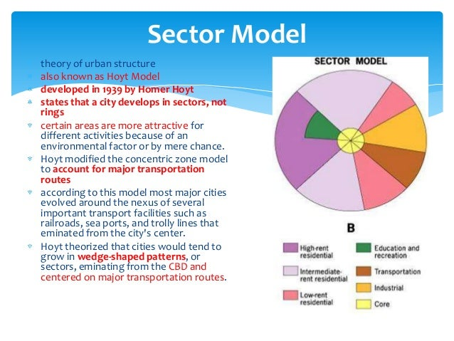 Sensational Circular Flow Diagram Economics Quizlet Compact Wiring Diagram Wiring Digital Resources Bemuashebarightsorg