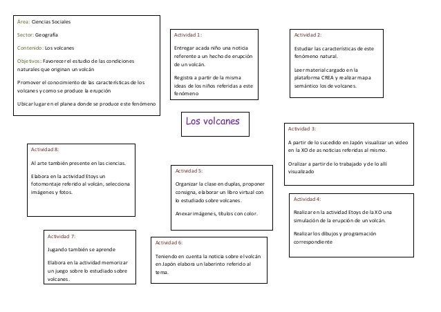 Área: Ciencias Sociales Sector: Geografía  Actividad 1:  Actividad 2:  Contenido: Los volcanes  Entregar acada niño una no...