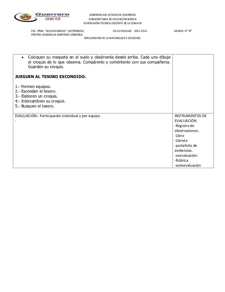 GOBIERNO DEL ESTADO DE GUERRERO                                                  SUBSECRETARIA DE EDUCACIÒN BÁSICA        ...