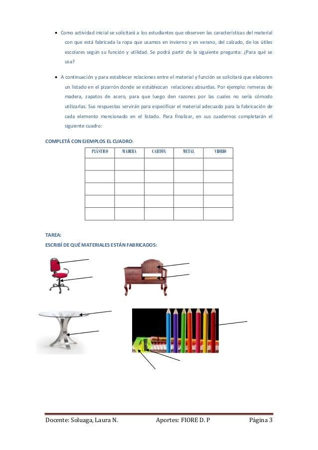Secuencia cs.naturales  materiales, sólidos y líquidos Slide 3
