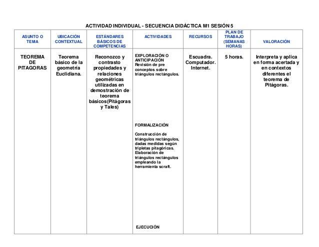 ACTIVIDAD INDIVIDUAL - SECUENCIA DIDÁCTICA M1 SESIÓN 5 ASUNTO O TEMA UBICACIÓN CONTEXTUAL ESTÁNDARES BÁSICOS DE COMPETENCI...
