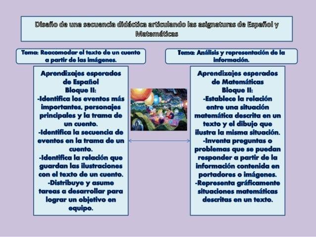 Secuencia didáctica articulando español y matemáticas Slide 2