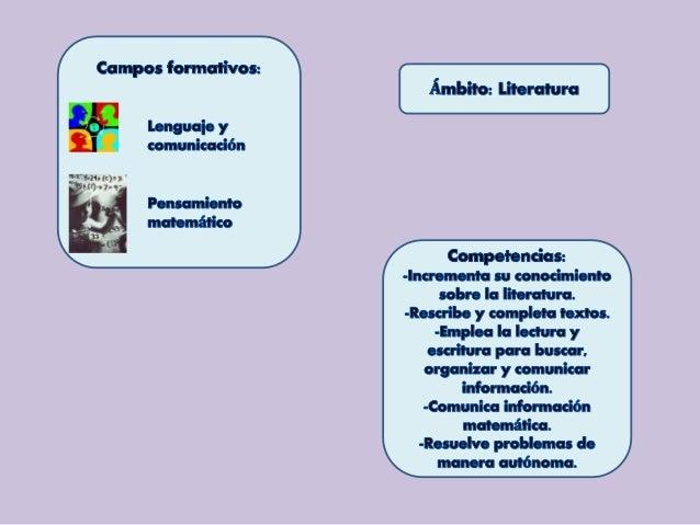 Secuencia didáctica articulando español y matemáticas Slide 3