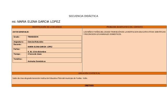 SECUENCIA DIDÁCTICA ME: MARIA ELENA GARCIA LOPEZ IDENTIFICACIÓN DE LA SECUENCIA PROBLEMA SIGNIFICATIVO DEL CONTEXTO DATOS ...