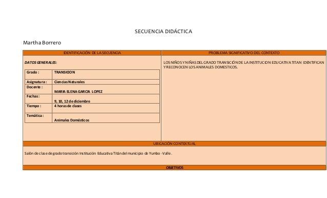 SECUENCIA DIDÁCTICA Martha Borrero IDENTIFICACIÓN DE LA SECUENCIA PROBLEMA SIGNIFICATIVO DEL CONTEXTO DATOS GENERALES: Gra...