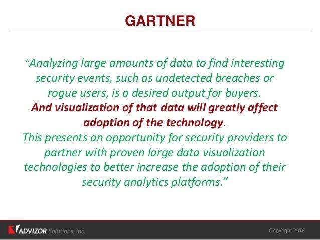 Cyber Secuirty Visualization
