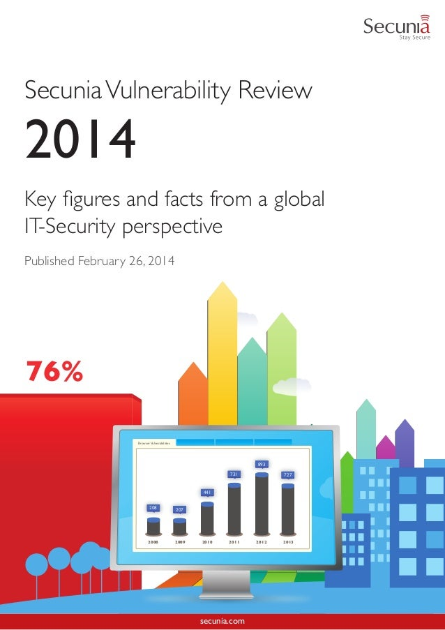 secunia.com Key figures and facts from a global IT-Security perspective Published February 26, 2014 SecuniaVulnerability R...