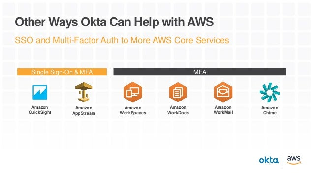 Secure and Streamline Access to Your AWS Management Console