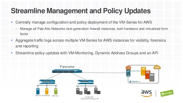 Secure & Automate AWS Deployments with Next-Generation Security from …