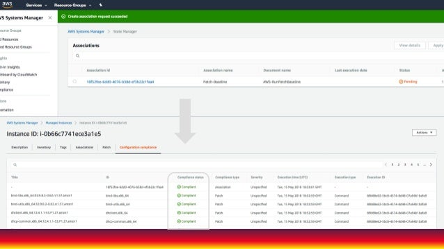 Secure your AWS Account and your Organization's Accounts