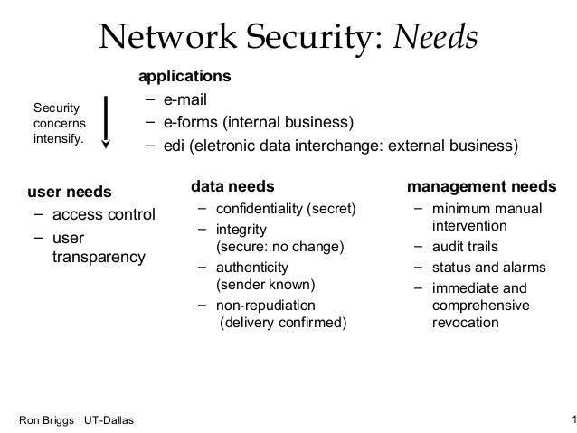 1Ron Briggs UT-Dallas Network Security: Needs applications – e-mail – e-forms (internal business) – edi (eletronic data in...