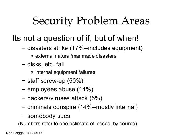Ron Briggs UT-Dallas Security Problem Areas Its not a question of if, but of when! – disasters strike (17%--includes equip...