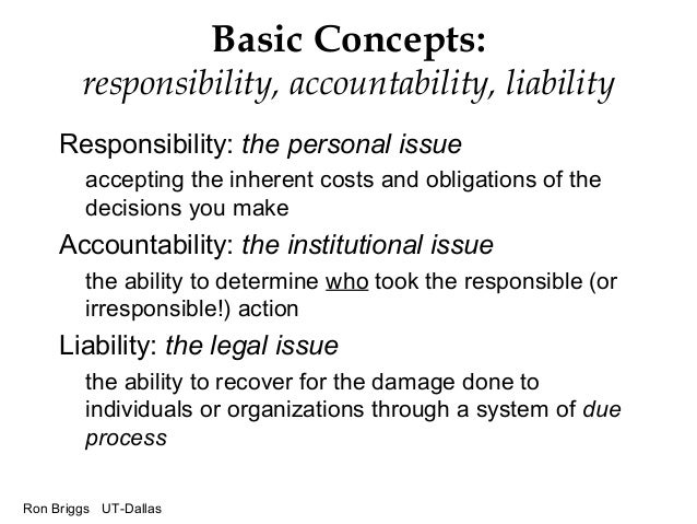 Ron Briggs UT-Dallas Basic Concepts: responsibility, accountability, liability Responsibility: the personal issue acceptin...