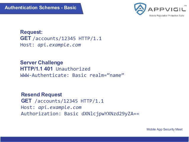 Mobile App Security Meet Authentication Schemes - Basic Resend Request GET Request: GET Server Challenge HTTP/1.1 401