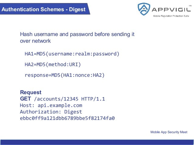 Mobile App Security Meet Authentication Schemes - Digest Hash username and password before sending it over network Request...