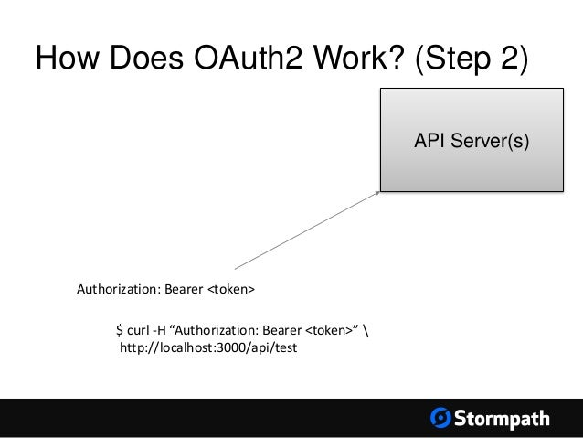 Secure Api Services In Node With Basic Auth And Oauth2 on Latest Javascript Write To Console