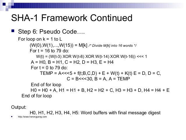 Secure hashing algorithm