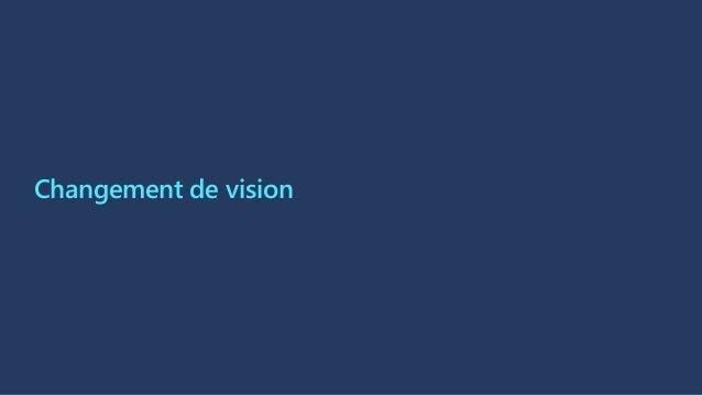 Secure it day - 2020 - PowerPlatform - Accélérateur d'applicationst Slide 2