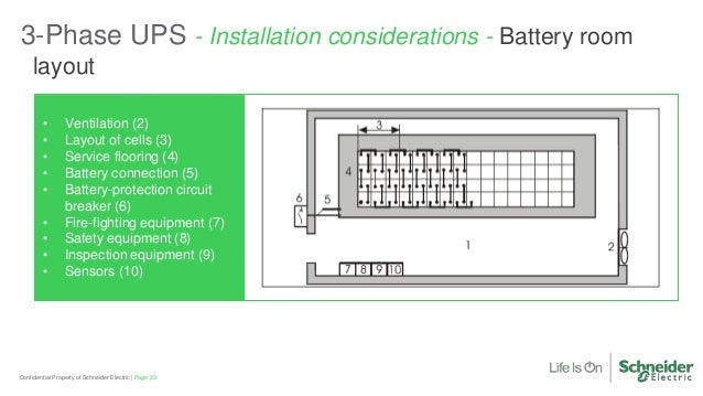Secure Power Design Considerations