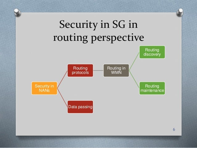Thesis On Routing In Wireless Sensor Networks