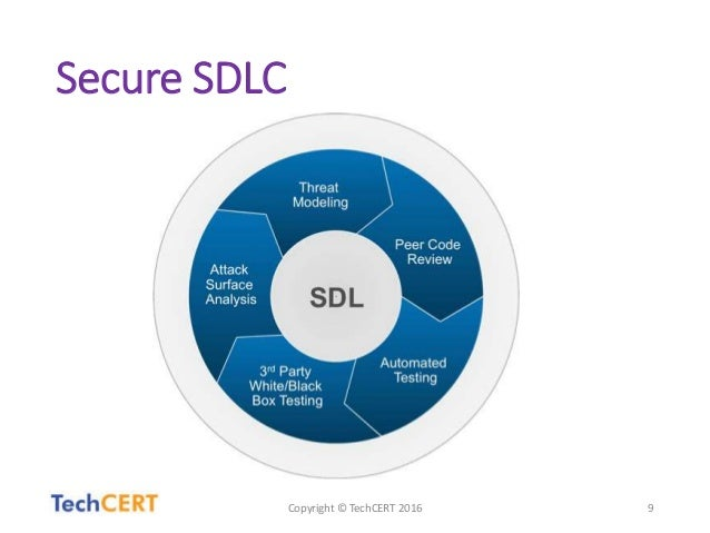 Secure DevOps #3 — Secure SDLC