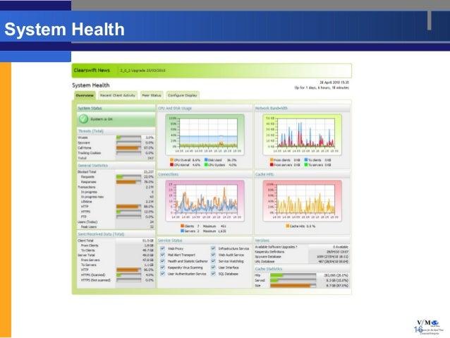 System Health                16
