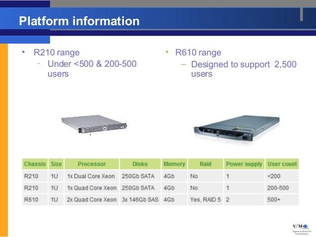 Platform information•   R210 range                • R610 range     – Under <500 & 200-500      – Designed to support 2,500...