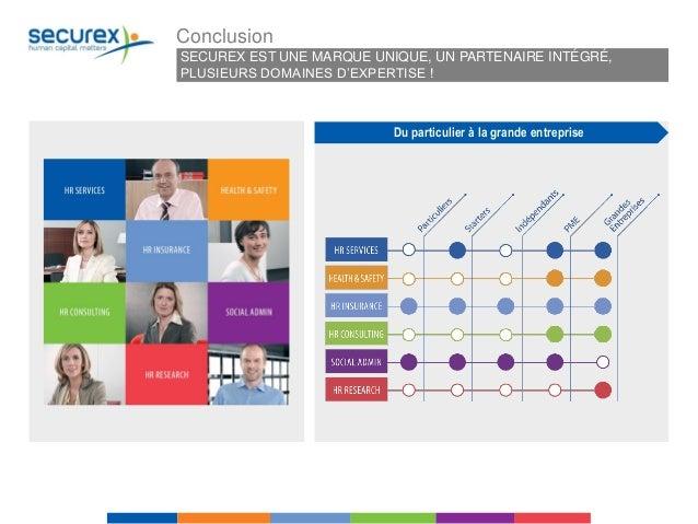Thème 1 Formalités de lancement Qui est Securex ? Droits et obligations de l'indépendant Obligations comptables L'indépend...