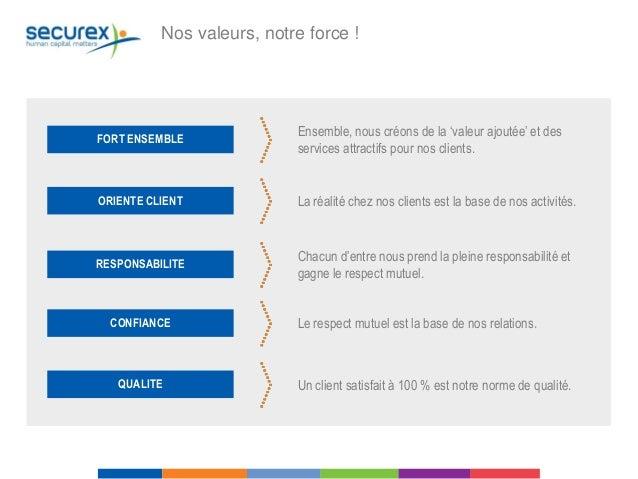 Securex en Europe  >1.600 employés/spécialistes en Belgique, France et au Luxembourg  >29 points de contact clients dont :...