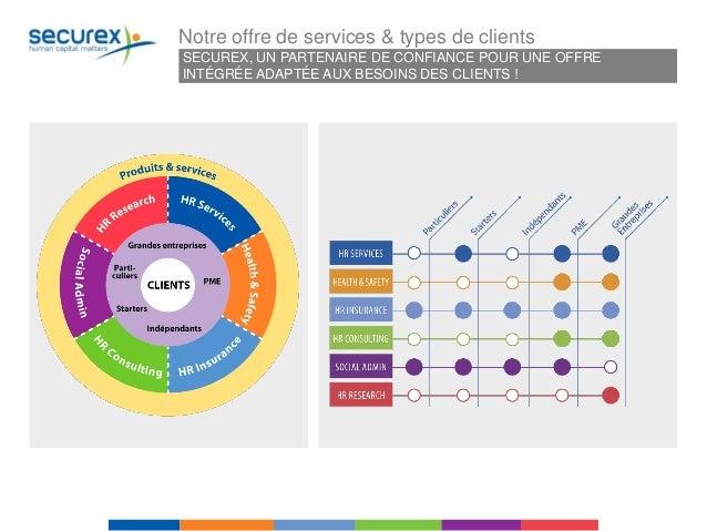 HR Services  >Services de paie  >Outil intégré de gestion « HR Online »  >Conseils juridiques, audits sociaux, protection ...