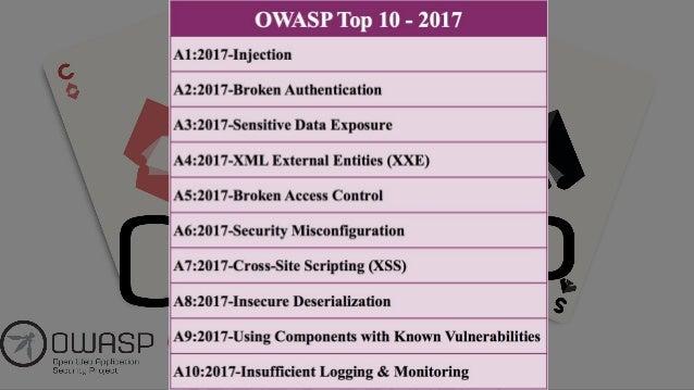 Identity Providers Web Application Firewall API Management
