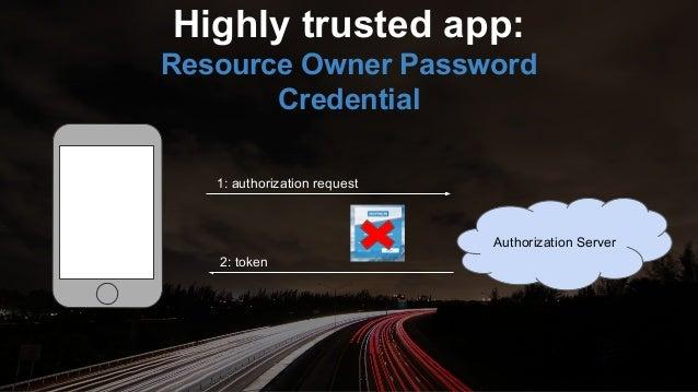 Authorization Server 1: authorization request 2: verifier code 5: poll 4: Authenticate + Code 3: Code Device